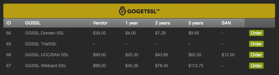 GGSSL TrialSSL